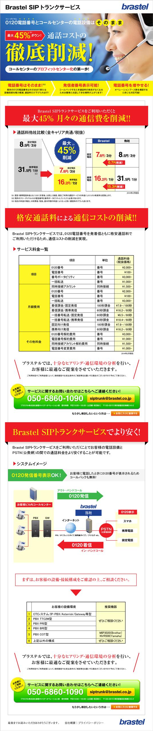 BRA_SIP_LA03BST140115